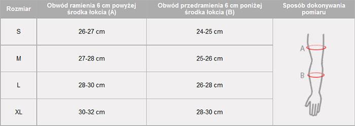 Anatomiczna orteza stawu łokciowego z szynami elastycznymi AS-L/A - tabela rozmiarowa